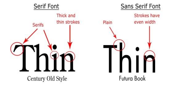 Serif and Sans Serif