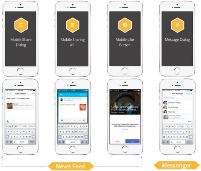 human-mobile-communication