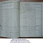 2-regio-liceo-antonio-genovesi-registro-degli-esami-di-licenza-liceale-a-s-1881-82_