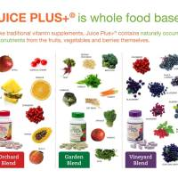 Juice Plus Facebook Party Photos