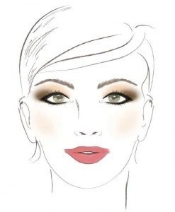 jane iresdale evening look face chart