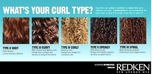 "Redken Curvaceous asks"" What Kind of Curl Type are You?"