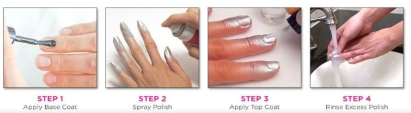 spray perfect four stepts to polished nails