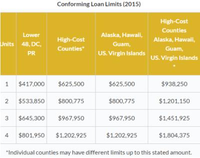 Online Mortgage: Primelending Online Mortgage Payment