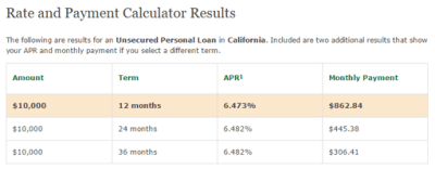 How to Find the Best Personal Loan Calculator to Calculate Payments & Interest (USA) – AdvisoryHQ