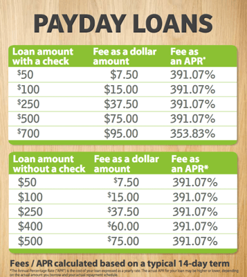 10 Tips for Finding the Best Online Payday Loans with Bad, Good, or Poor Credit – AdvisoryHQ
