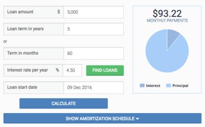 25 Cool Rv Motorhome Loan Calculator | fakrub.com