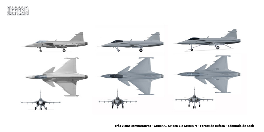 Tres vistas Gripen C - E - M - adaptado de Saab