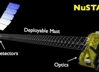 NuSTAR Telescope Picture