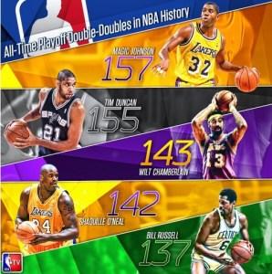 nba_top 5 joueurs a double-double en playoffs