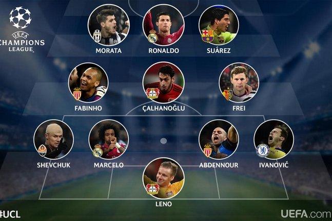 Onze-type Uefa