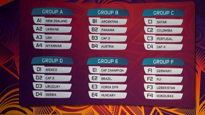 coupe du monde u 20