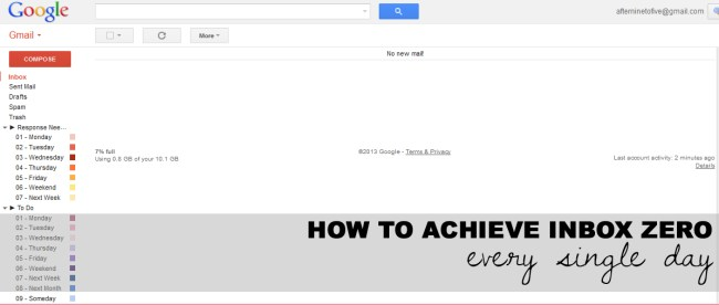 How To Achieve Inbox Zero Every Single Day