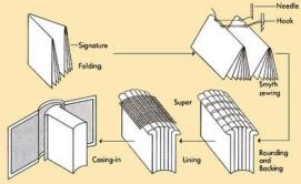 Book binding Techniques