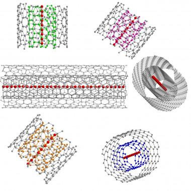 <p>Representación esquemática una cadena de carbono lineal ultralarga dentro de diferentes nanotubos de carbono de pared doble. / © Lei Shi/Faculty of Physics, University of Vienna</p>