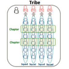 tribe chapter squad
