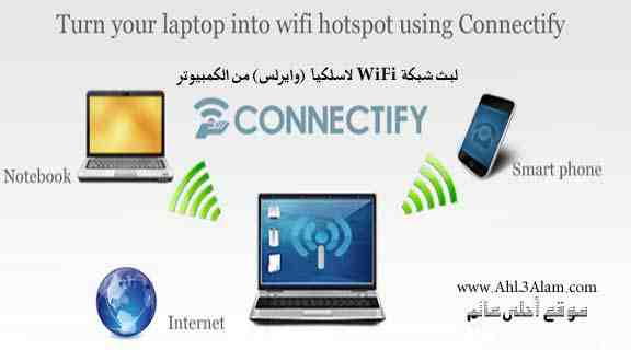برنامج Connectify Hotspot بث وايرلس من الكمبيوتر لاسلكياً