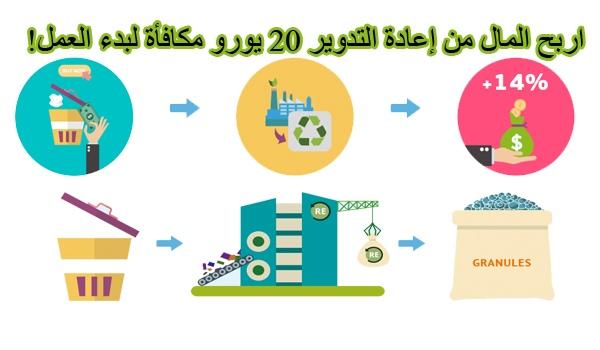 قم بإعادة تدوير القمامة واربح الأموال ... جائزة 20 يورو عند تسجيلك مجاناً لتبدأ العمل بها!