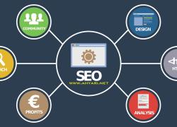 Panduan Cara Setting SEO di Blog WordPress