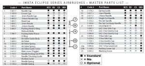 eclipse HP CS parts List