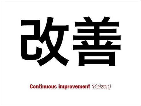 Kaizen - perbaikan berkesinambungan