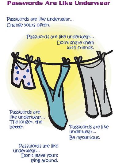 celana-dalam-passwords1