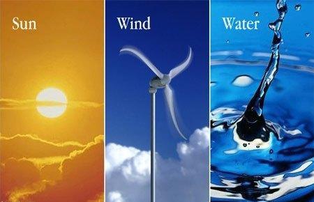 قطاع الطاقة والموارد المتجددة