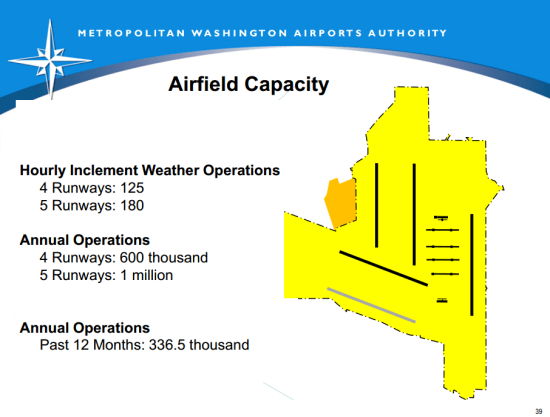 MWAA IAD plan airfield
