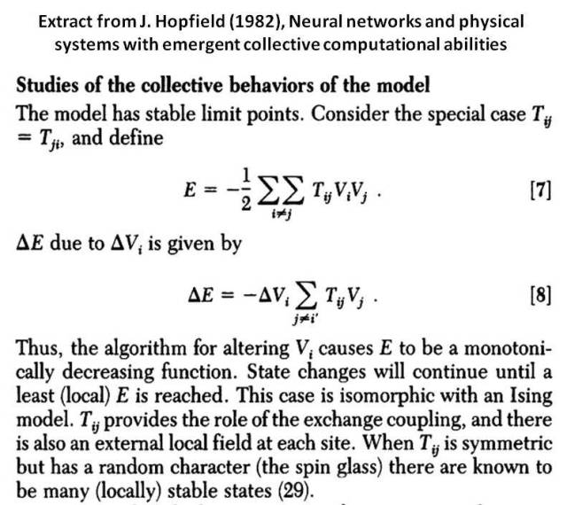 The Hopfield neural network energy equation, from J. J.Hopfield, Neural networks and physical systems with emergent collective computational abilities, Proc. Nat'l Acad. Sci. 79 (8), 2554-2558 (1982).