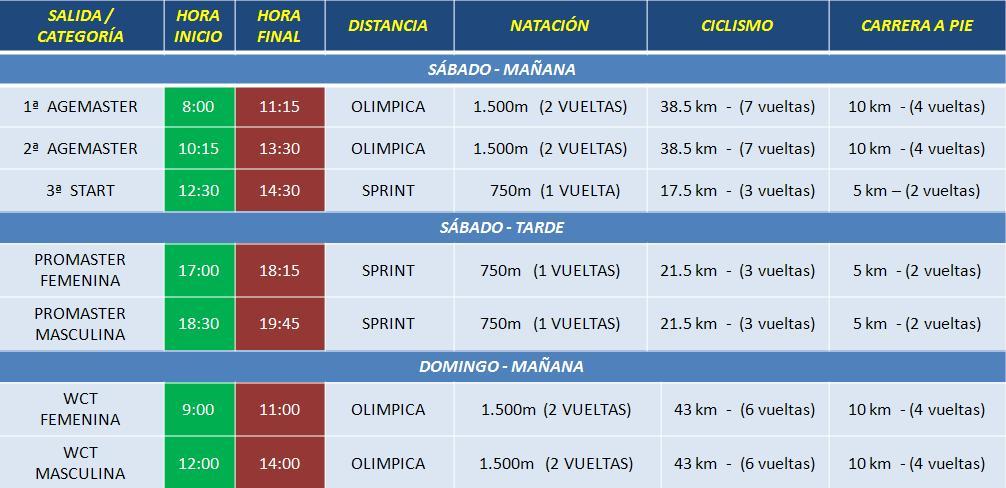 horario triathlon alicante 28 y 29 septiembre 2013