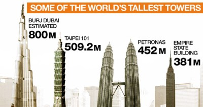 Dubai opens world's tallest tower | News | Al Jazeera