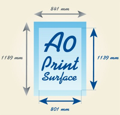 A0 Paper Size | All informations about A0 sheet of paper