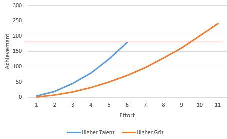 body_grit_achievement