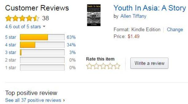 Amazon Reviews, best seller, bestseller list, 5 star