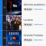 social_score_settimanale