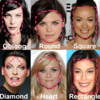 How To: Determine Your Face Shape