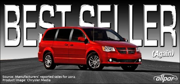Dodge-Caravan-Best-Seller-Web