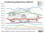 Dodge-Hellcat-F34-Halloween-Web