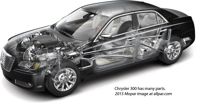 chrysler s extended warranty service now dubbed mopar vehicle. Cars Review. Best American Auto & Cars Review