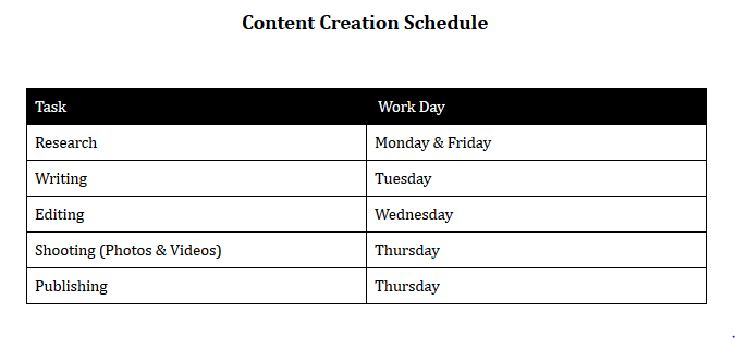 de la Pen...All Pen Everything Content Creation Schedule (Created by The InkSpot)