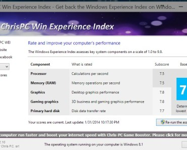 Chris-PC Windows experience index 8.1