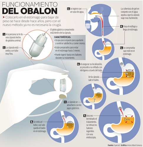 diabetes consecuencias