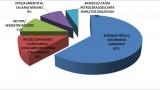 Rinde el presidente Enrique Peña su II Informe de gobierno, noticia principal: Intélite