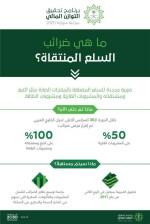 أسعار الدخان بالسعودية
