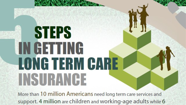 5 Steps in Getting Long Term Care Insurance
