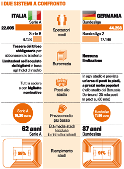 Gazzetta Graphics