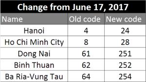 area-code-changes-170717
