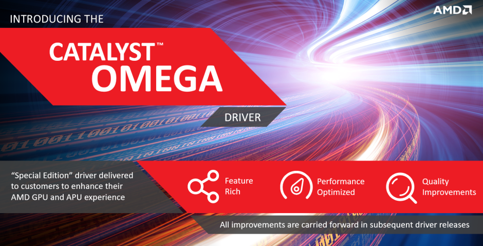 AMD-Driver-Omega-Catalyst