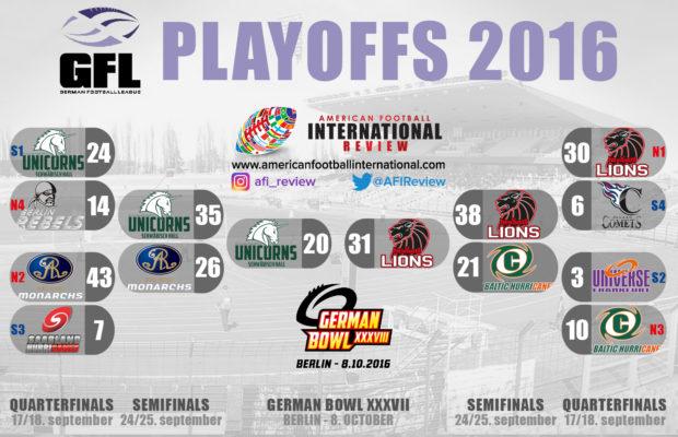 gfl-playoffs-3-2