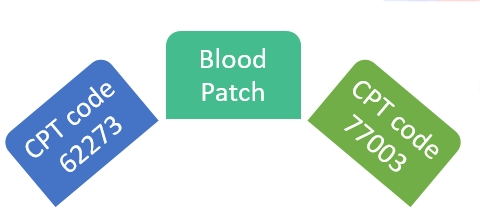 Tips for Coding Blood Patch CPT code 62273